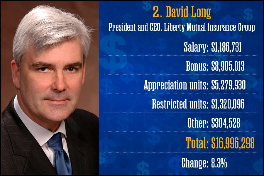 David Long, Liberty Mutual Insurance Group